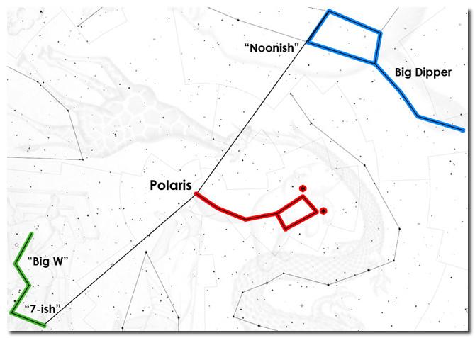 polaris star location - photo #4