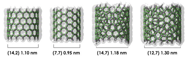 betut_06_Nanotube_diam_chiral_650.jpg