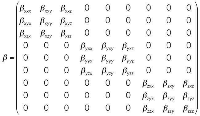 Gaussian98/03 Nonlinear Optical (NLO) Response Format