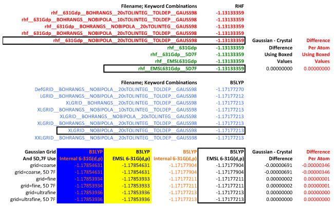 2014nov30_testinglabels