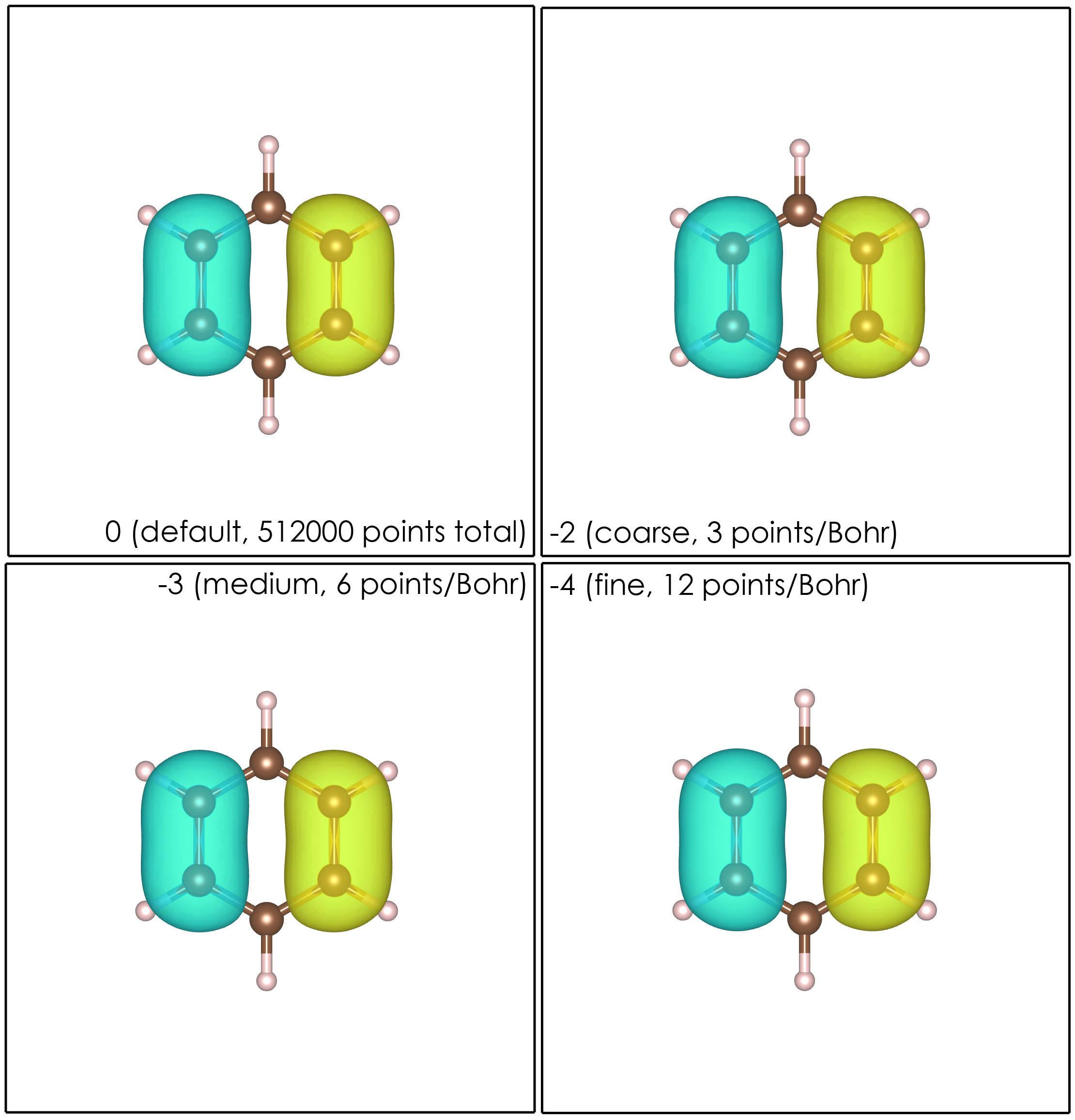 Generating Molecular Orbitals (And Visualizing Assorted Properties