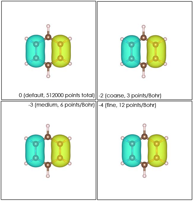 benzene_homo_gaussian_defaults_small
